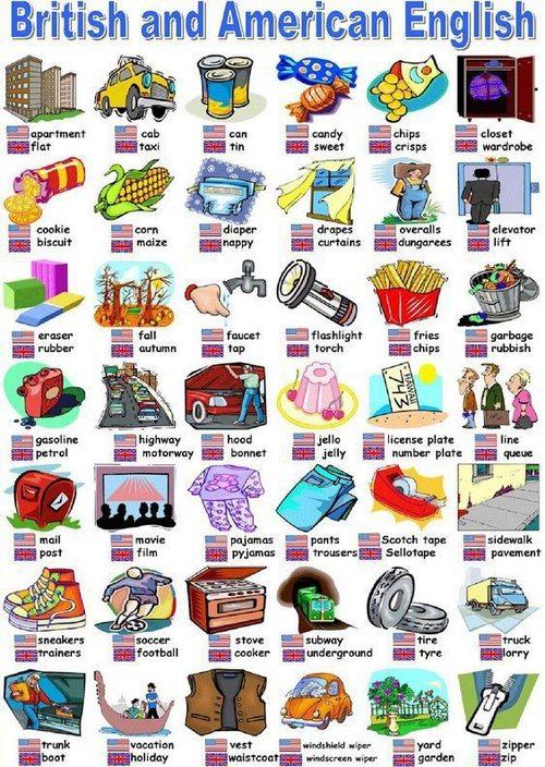 Différences anglais americain et british